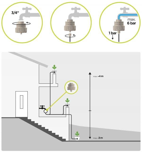 Instructie gebruik drukreduceerder Blumat irrigatie